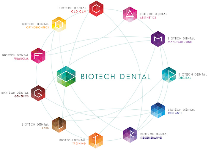 Компания BIOTECH DENTAL